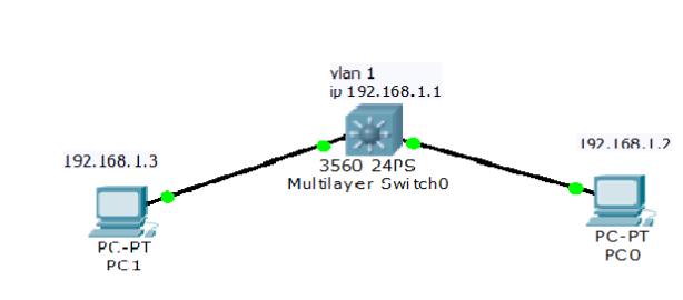 telnet configuration on switch