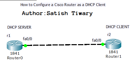 router as a dhcp client