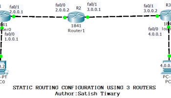 Static routing configuartion on cisco router using serial port cisco packet tracer labconfiguring static routing using three routers greentooth Images