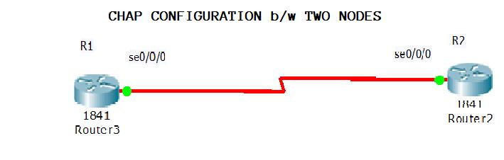 chap configuration tutorial