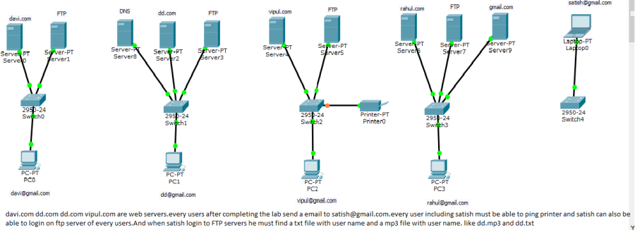 multiuser lab in packet tracer