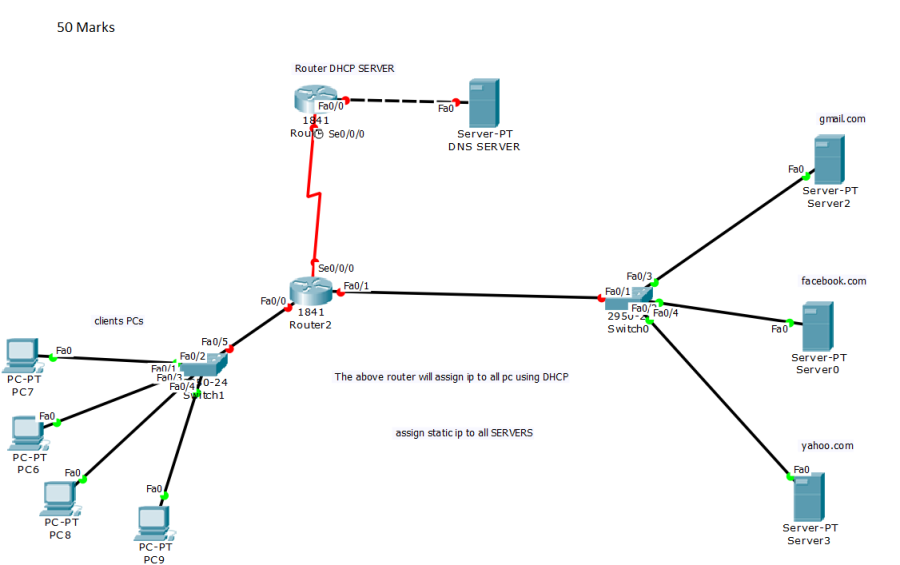 ccna routing lab