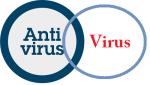 antivirus coding