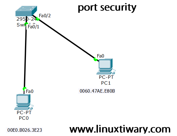 port security ppt