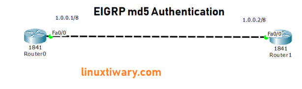 eigrp authentication