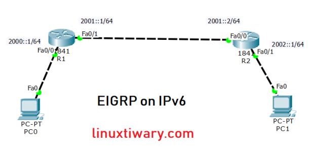 EIGRPv6